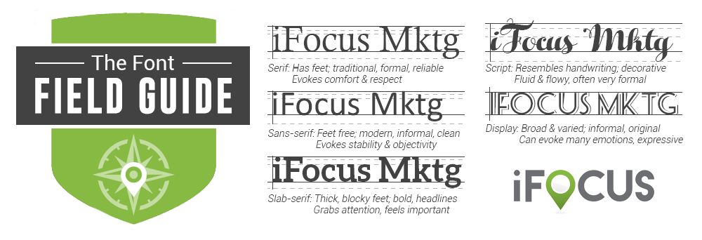 A graphic illustrating the different styles of typography, their meaning, and the emotions they evoke in design pieces